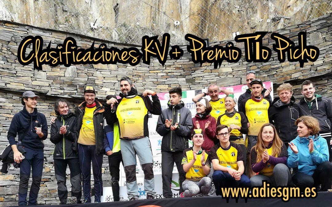 Clasificaciones KV Las Hurdes + Premio Tío Picho 2018